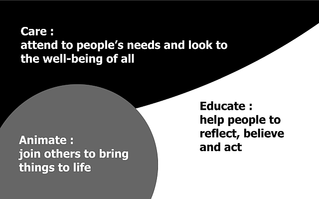 ACE - animate, care, educate. The diagram is from Mark K. Smith (2014) Working with young people in difficult times.]